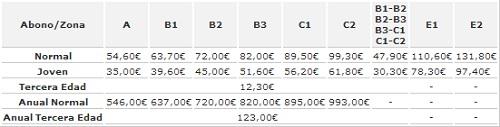 precios-abono-transporte-2014-general