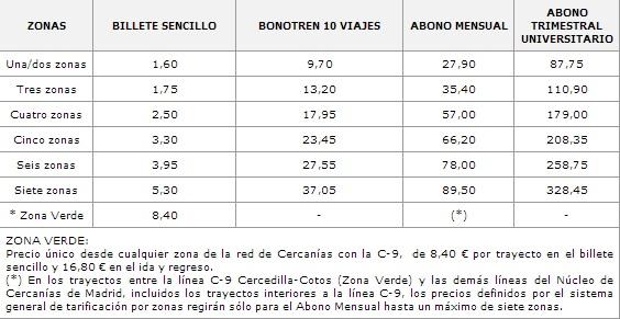 precios-tarifas-cercanias-renfe-2014-tarifas-cercanias-renfe