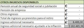 con-cuanto-dinero-podre-jubilarme-otros-ingresos-disponibles