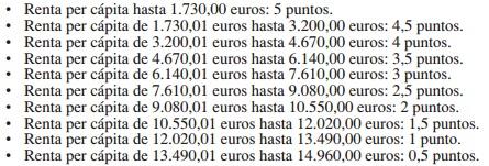"""Baremo de puntuación """"Cheques Guardería"""" 2015-2016"""