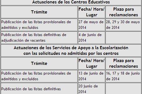 solicitud-para-ninos-en-el-segundo-ciclo-de-educacion-infantil-primaria-especial-secundaria-obligatoria-y-bachillerato-2014-2015-calendario-actuaciones-centros-educativos