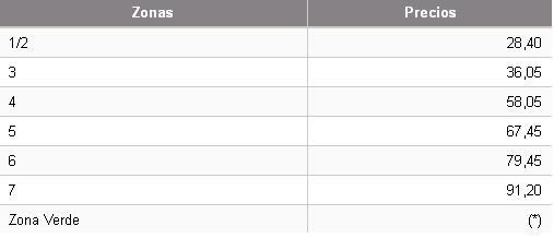 precios-tarifas-cercanias-renfe-2015-abono-mensual
