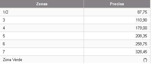 precios-tarifas-cercanias-renfe-2015-abono-trimestral-universitario