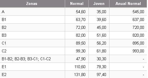 precios-tarifas-cercanias-renfe-2015-abonos-de-transporte