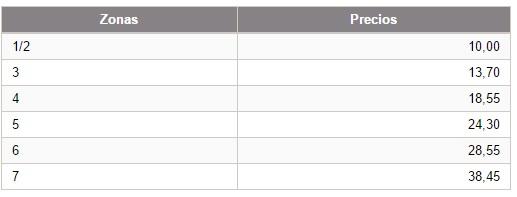 precios-tarifas-cercanias-renfe-2015-2016-bonotren