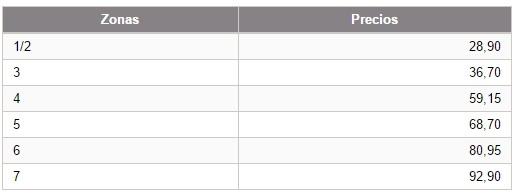 precios-tarifas-cercanias-renfe-2015-2016-mensual