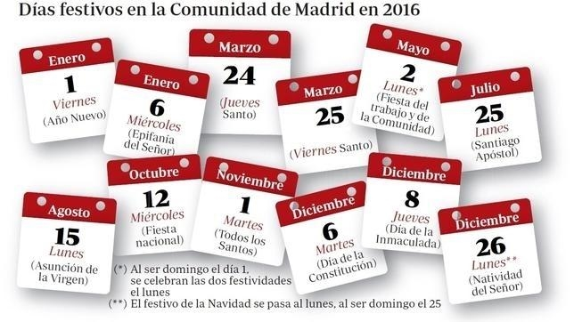 calendario laboral 2019 - madrid