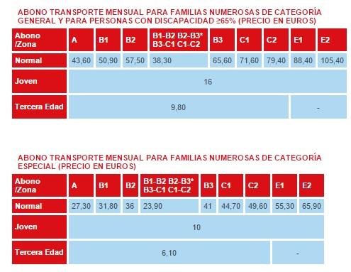 tarifas-transportes-madrid-2015-2016-abonos-familias-numerosas-personas-con-discapacidad