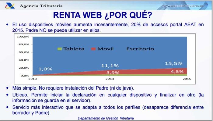 la-declaracion-la-renta-2016-irpf-2015-internet-que-es-renta-web